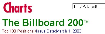Billboard03012003b.jpg (11201 Byte)